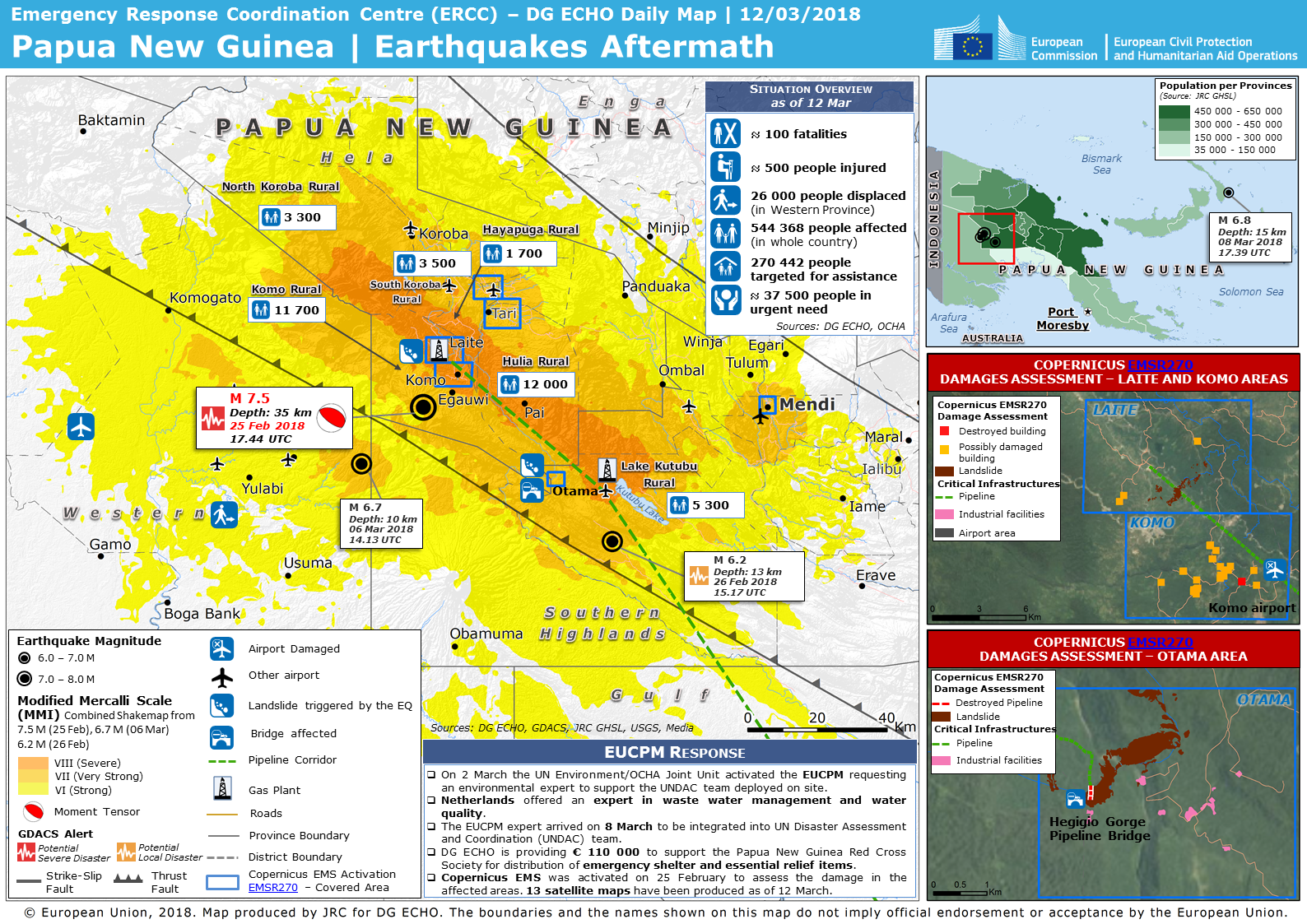 Overall Red Earthquake alert in Papua New Guinea on 25 Feb