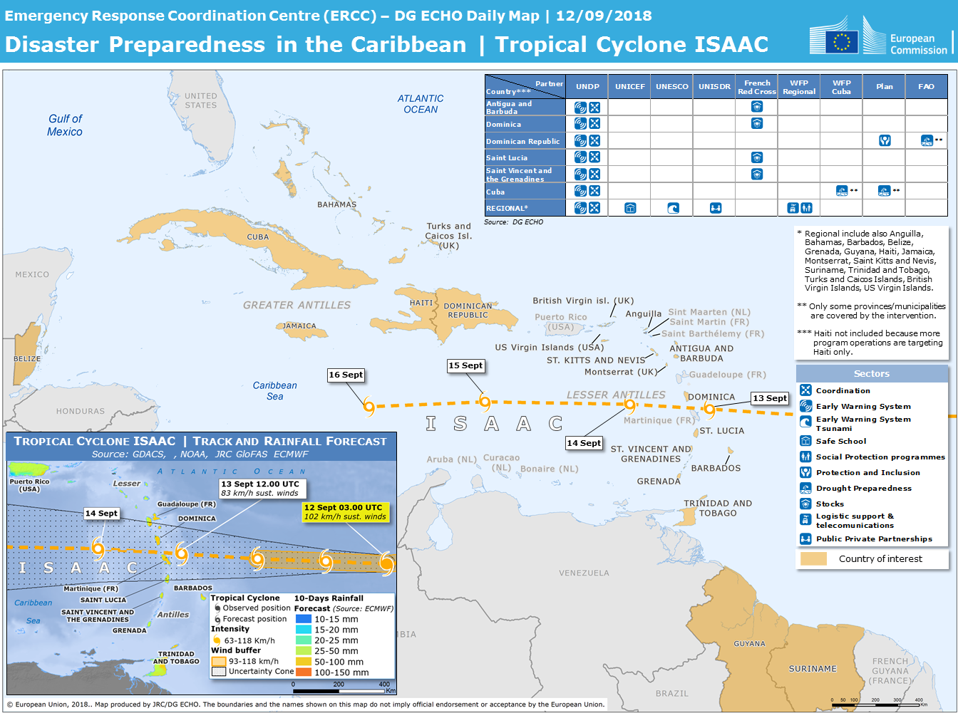 Disaster Preparedness in the Caribbean | Tropical Cyclone ISAAC