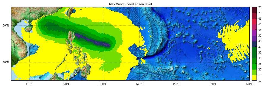Max windspeed ECMWF